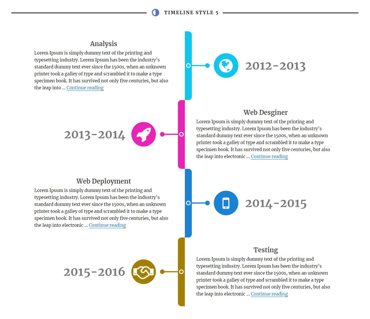 6 3 - Visual Composer Timeline Add on
