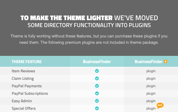 business9 - Business Finder: Directory Listing WordPress Theme