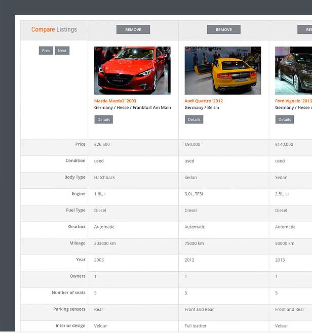 car7 - Car Dealer Automotive WordPress Theme – Responsive