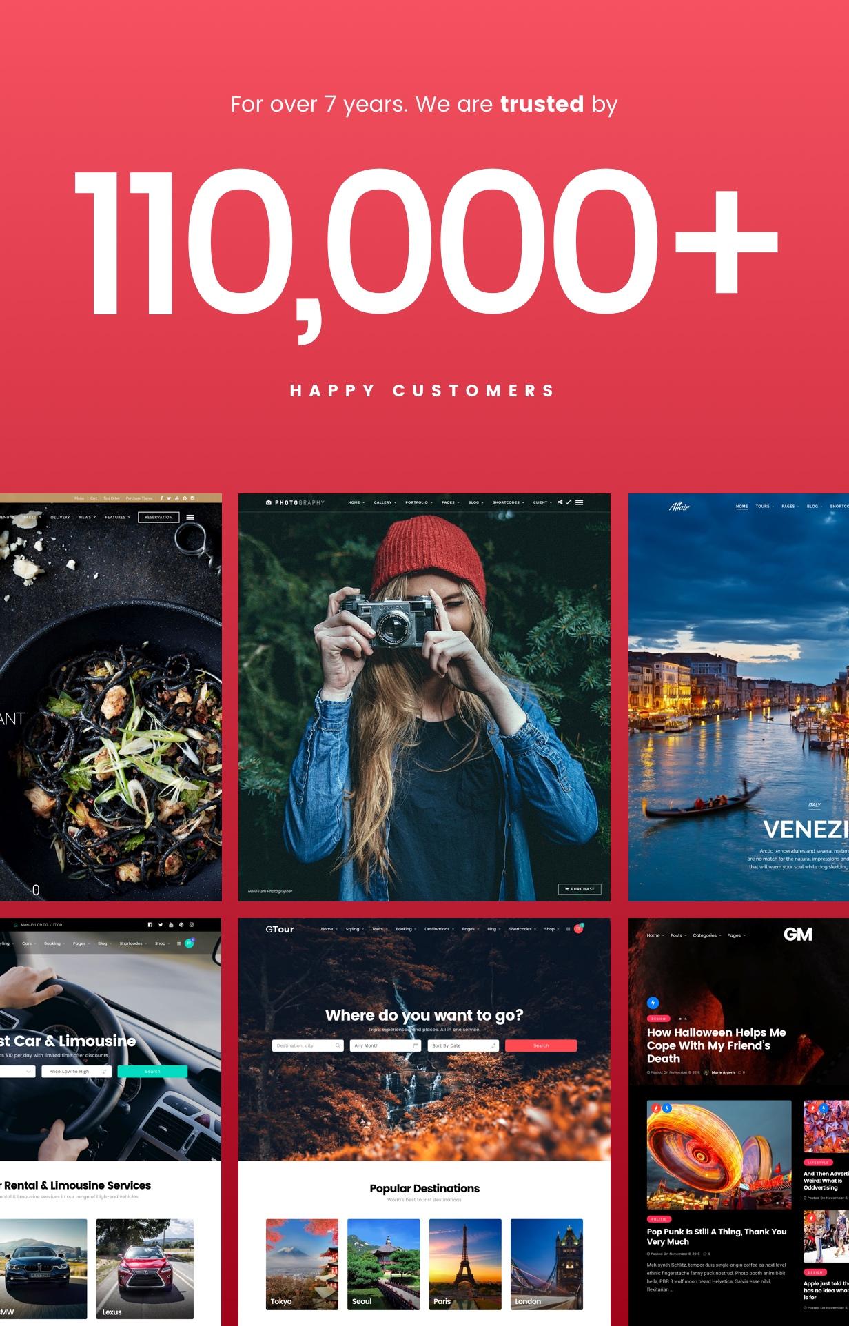 core3 - Core Minimalist Photography Portfolio