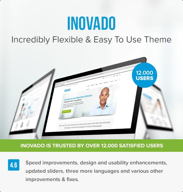inovado2 - Inovado - Retina Responsive Multi-Purpose Theme