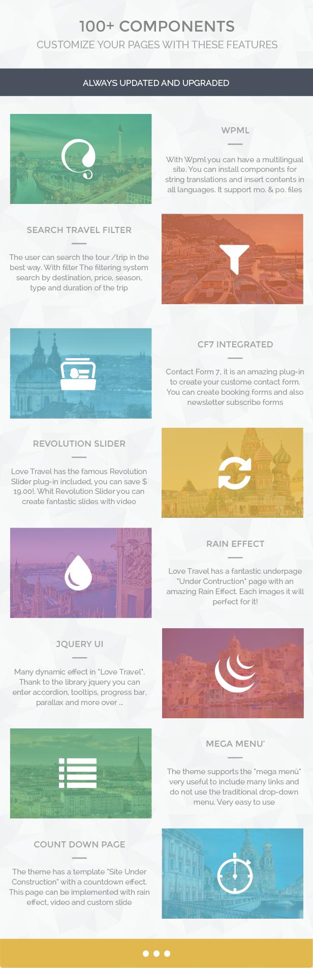 love7 - Love Travel - Creative Travel Agency WordPress