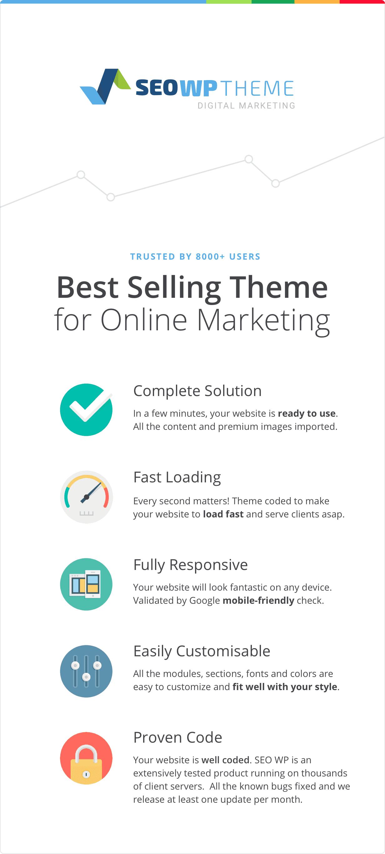 seo2 - SEO WP: WordPress Theme for Digital Marketing Agency, Social Media & SEO Company