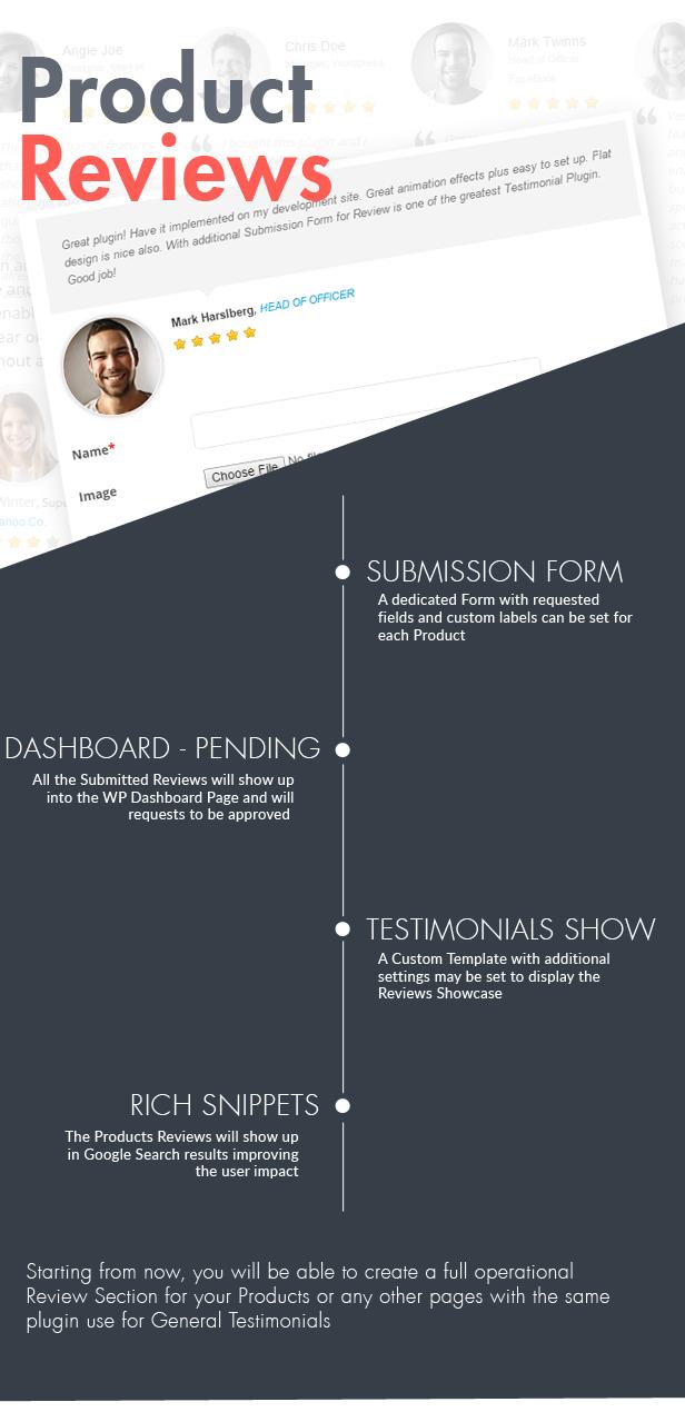 testimonials7 - Testimonials Showcase for Visual Composer Plugin