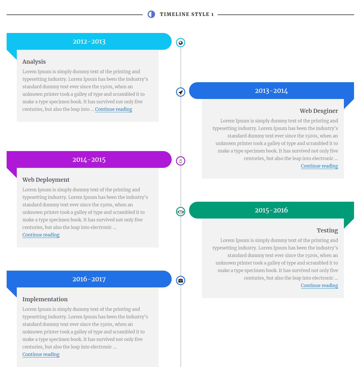 visual2 - Visual Composer Timeline Add on