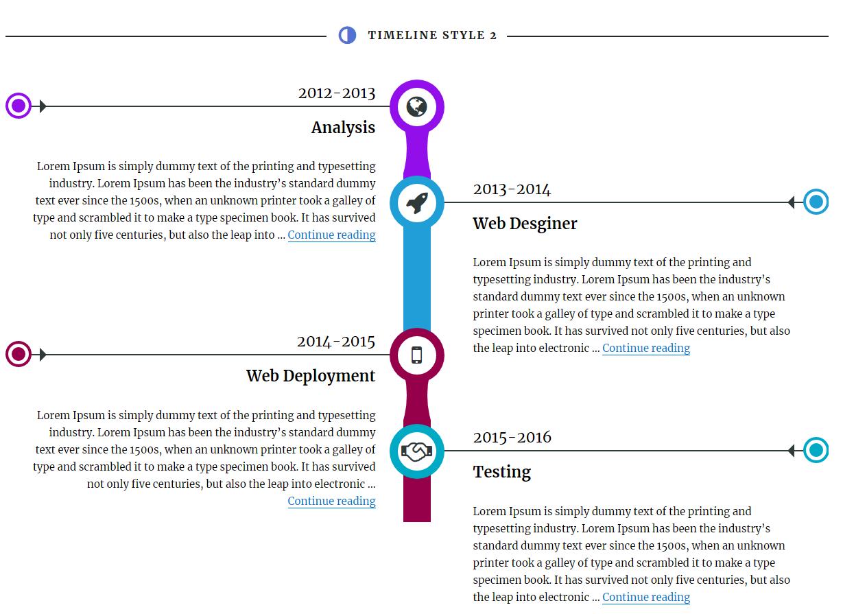 visual3 - Visual Composer Timeline Add on