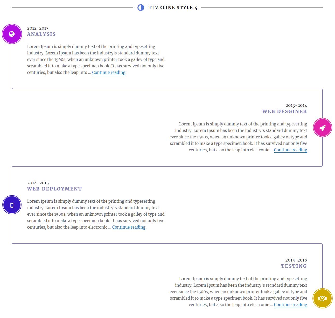 visual5 - Visual Composer Timeline Add on