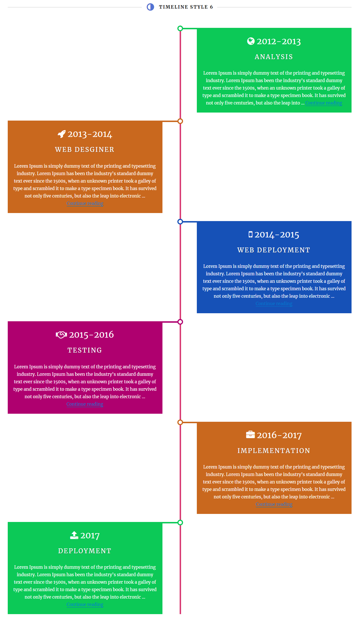 visual7 - Visual Composer Timeline Add on