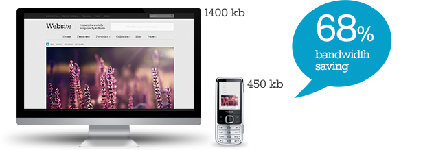 website8 - Website - Responsive WordPress Theme