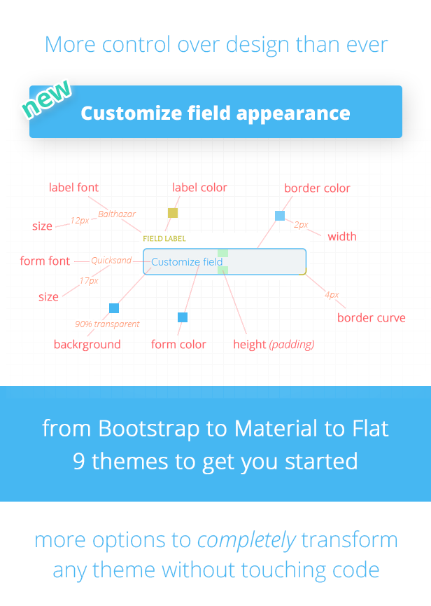 forms2 - Gravity Forms Styles Pro Add-on
