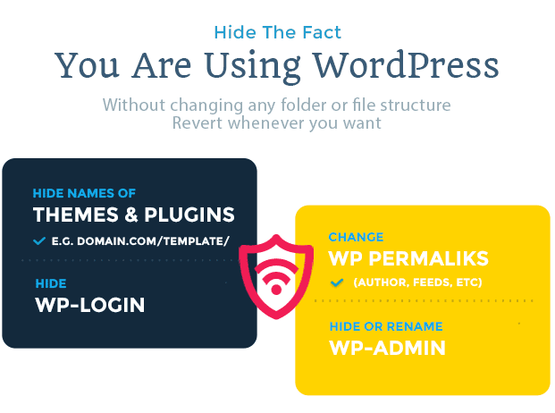hide7 - Hide My WP - Amazing Security Plugin for WordPress!