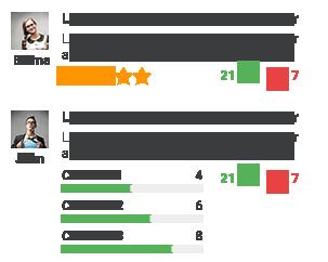 reviewer3 - Reviewer WordPress Plugin