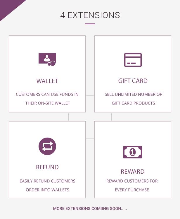 smart3 - WooCommerce Smart Pack - Gift Card, Wallet, Refund & Reward