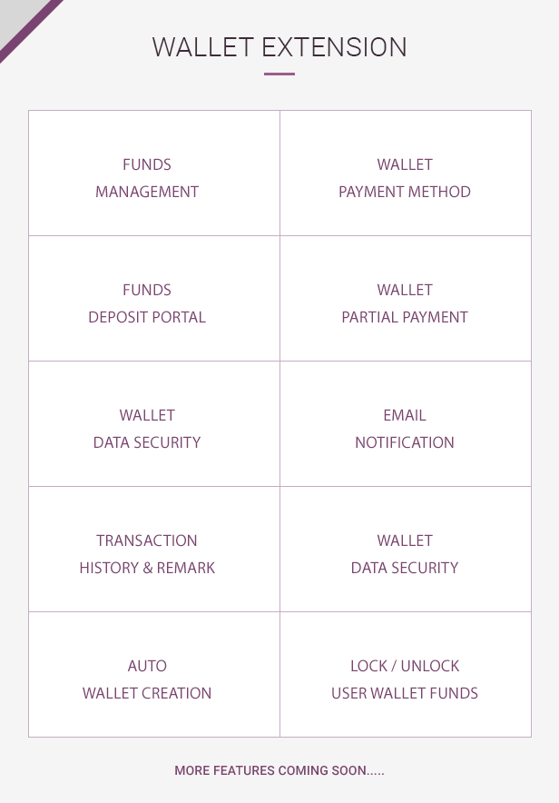 smart5 - WooCommerce Smart Pack - Gift Card, Wallet, Refund & Reward