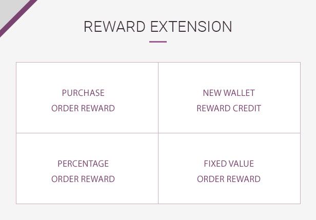 smart7 - WooCommerce Smart Pack - Gift Card, Wallet, Refund & Reward