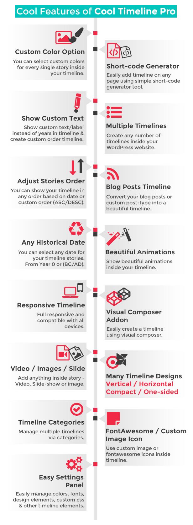 timeline4 - Cool Timeline Pro - WordPress Timeline Plugin