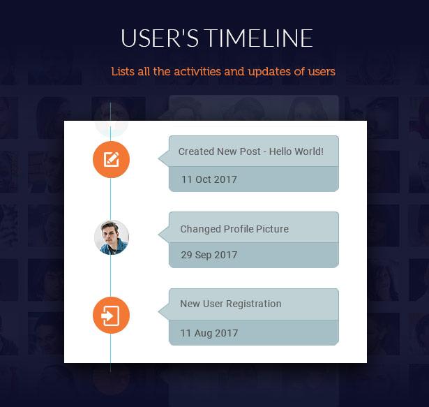 userpro10 - UserPro - Community and User Profile WordPress Plugin