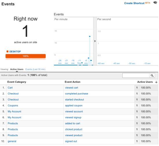 3 16 - WooCommerce Google Analytics Pro