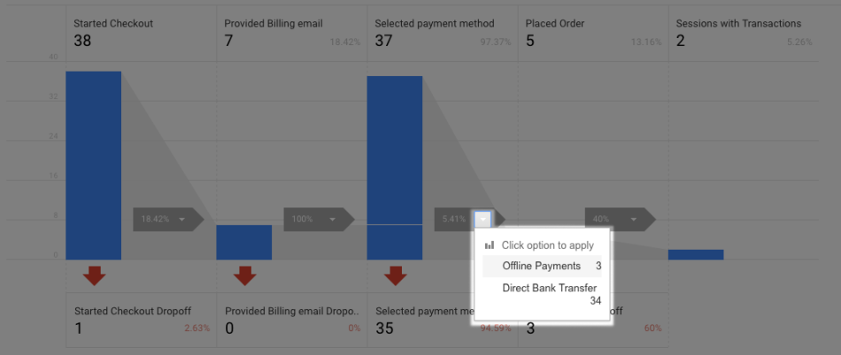 6 8 - WooCommerce Google Analytics Pro