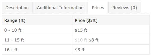 Цены всегда актуальны на фронте благодаря простому, но мощному короткому коду