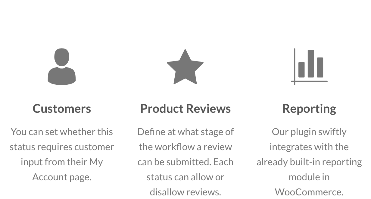 order7 - WooCommerce Order Status & Actions Manager