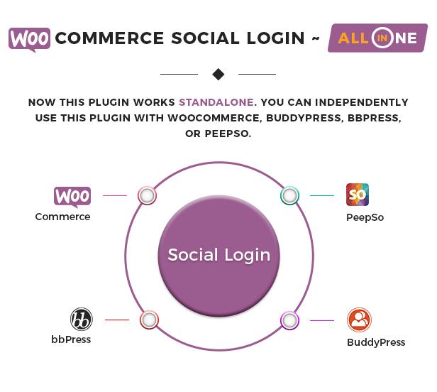 Social Login3 - WooCommerce Social Login - WordPress Plugin