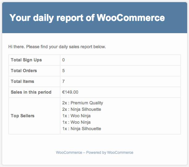 Чистый и чистый отчет о продажах, непосредственно из вашего магазина WooCommerce.