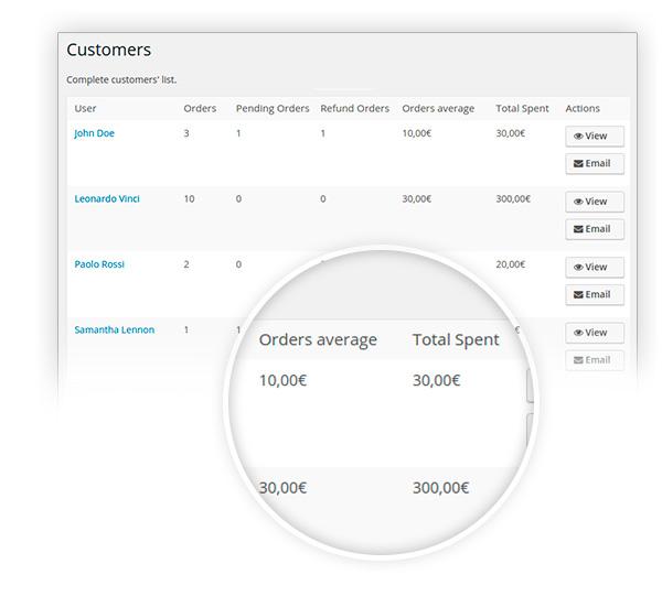 YITH WooCommerce Customer History Premium2 - YITH WooCommerce Customer History Premium